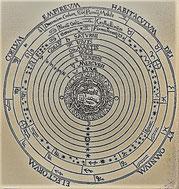 """""""Le schéma de la division susmentionnée des sphères"""" de Ptolémée - Cliquer pour agrandir"""