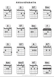 akkordtabelle-fuer-gitarre