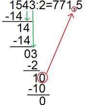 Beispiel einer schriftlichen Division mit einer Dezimalzahl als Lösung