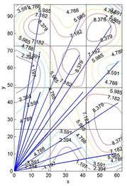 TDLAS分析装置を使った埋立地メタン濃度マップ作製