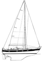 Hallberg-Rassey 352