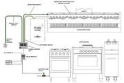 löschsystem für fettbrände bei fritteusen ansul amerex