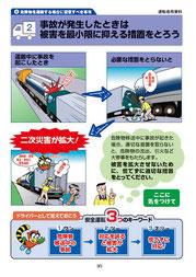 トラックドライバー 適性飲酒 指導