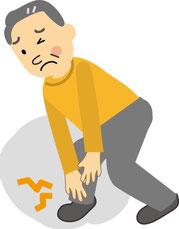足関節捻挫は、腫れや痛みで歩くのがつらい時は固定して安静にしますが、その後のリハビリが大切です。