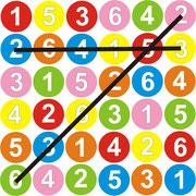 Markierungsbeispiele bei kurzer Spieldauer bei dreimal 6 - BINGO