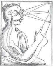 La Dioptrique, Rene Descartes