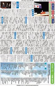 スポーツコム・ガンバ145号2面