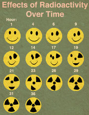 Caricature de l'effet radioactif