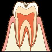 筑紫野市にある歯医者 安田歯科・矯正歯科医院