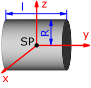 Zylindermantel