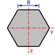 cross sectional area of a hexagon/six-sided figure