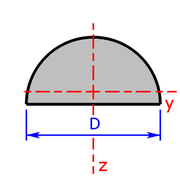 cross sectional area of a semi-circle