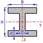 Querschnitt eines I- bzw. H-Profils