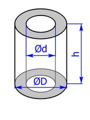 Prisma mit Grundflaeche eines Kreisrings
