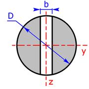 Querschnitt einer Rundstange mit Durchgangsloch