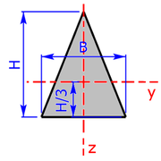 cross sectional area of a triangle-section