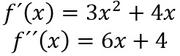 Berechnung der Ableitungen der Funktion