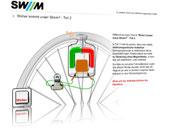 Q: www.swm.de