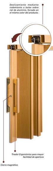 Rodamientos de las puertas plegables de pvc