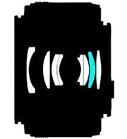 Оптическая схема (с сайта Nikon)