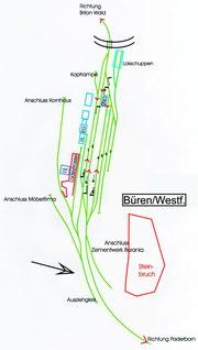 Bahnhof Büren - die geplante FREMO Ausführung