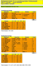 Click to enlarge the match 4 scorecard