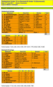 Clic to enlarge the match 5 scorecard