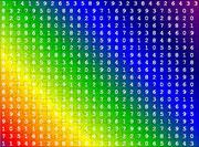 """Die Kreiszahl """"Pi"""" auf einem regenbogenfarbigen Hintergrund"""