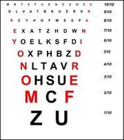 tableau de vision inventé par Ferdinand Monoyer, amusez-vous a trouver son nom dans le tableau