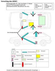 Beispiel Rettungskarte