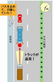 東北自動車道バス停車追突事故
