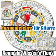 Musiker-Kompass als Chromatische Tonleiter, für Gitarre