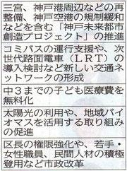 元副市長の主な公約: 神戸新聞(9月14日朝刊)より