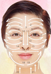Lignes de massage Guasha sur le visage.