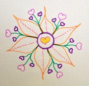 Weitere Energieblumen: Bild >Klick