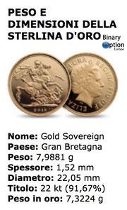 quanto vale una sterlina d'oro in euro