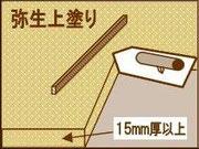 3.上塗材塗り付け