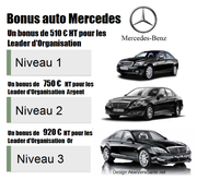 Jusqu'à 23,7% de bonus royalties ou primes     un concept car (Twingo, Mercedes-Benz,... Porsche)