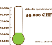 Spendenbarometer IG Biel bewegt
