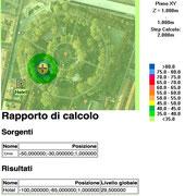 Simulazione emissione sonora, Bologna