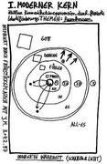 SCHEMA ZUR DURCHLÖSUNG DER MITTE (c) De Toys, 3.+4.2.1997 (Teil 1)