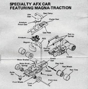 Specialty AFX Detailzeichnung