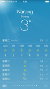 Silvesterwetter in Nanjing 2013