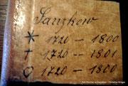 Sanzkow - Geborene, Getraute 1720 - 1800, Gestorbene 1720 - 1801