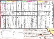ありゃ馬記念 ボ-リング編
