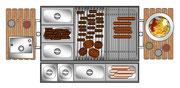 Standartversion: 1 x Warmhaltefunktion, 2 x Grill, Seitenteile mit Currywurstmaschine, Frontdepot