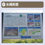 筑紫平野の南辺に位置する山地の北縁は、水縄(耳納)山地と呼ばれます。この水縄山地は、活断層により形成された地形で、10断層で構成された「水縄活断層系」の山地です。久留米市からうきは市にかけて約20kmで認められています。『日本書記』にも残るわが国最古の地震の跡で、平成9年には、国の天然記念物に指定されています。