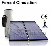 Forced Circulation System