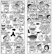生活の知恵 番茶目薬 大豆湿布