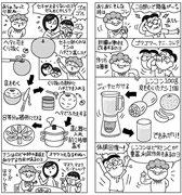 生活の知恵 ナシのハチミツ煮 ナシレンコンジュース